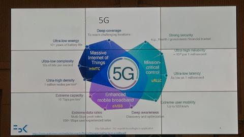 Video: «Experte informieren über 5G. GNews Production»