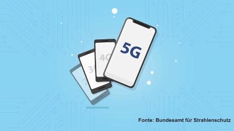 Video: «5G, la nuova generazione della telefonia mobile. GNews Production»
