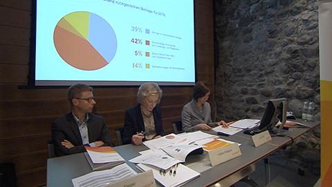 Video: «Projekt Pensplan: über 200.000 Eingeschriebene in die Zusatzrente»