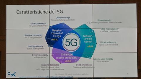 Video: «Gli esperti spiegano il 5G»